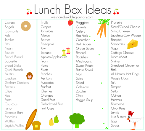 lunch list